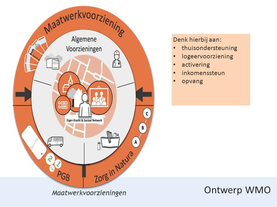 Ontwerp WMO Maatwerkvoorzieningen Denk hierbij aan: thuisondersteuning logeervoorziening activering inkomenssteun opvang