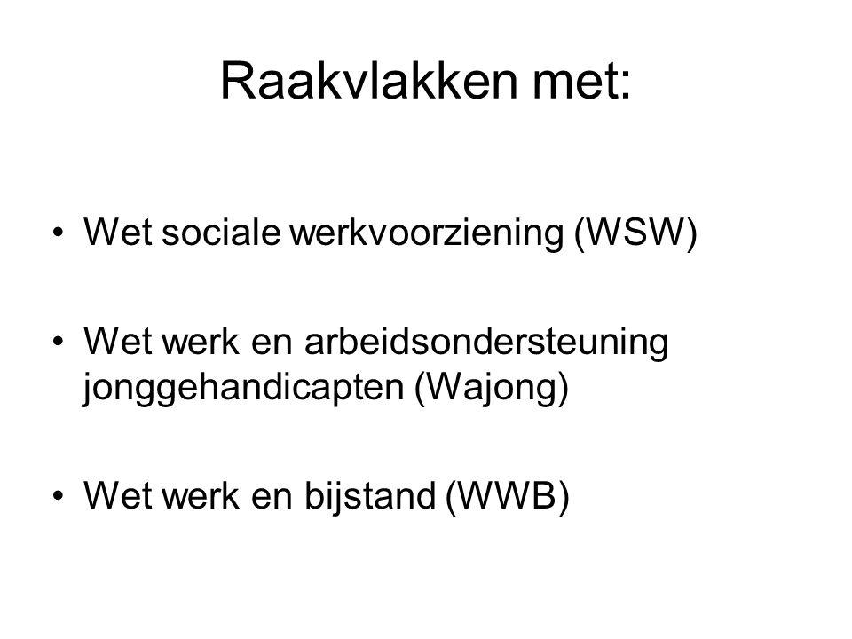 Raakvlakken met: Wet sociale werkvoorziening (WSW) Wet werk en arbeidsondersteuning jonggehandicapten (Wajong) Wet werk en bijstand (WWB)