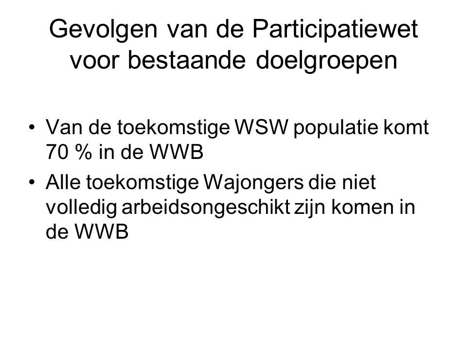 Gevolgen van de Participatiewet voor bestaande doelgroepen Van de toekomstige WSW populatie komt 70 % in de WWB Alle toekomstige Wajongers die niet volledig arbeidsongeschikt zijn komen in de WWB