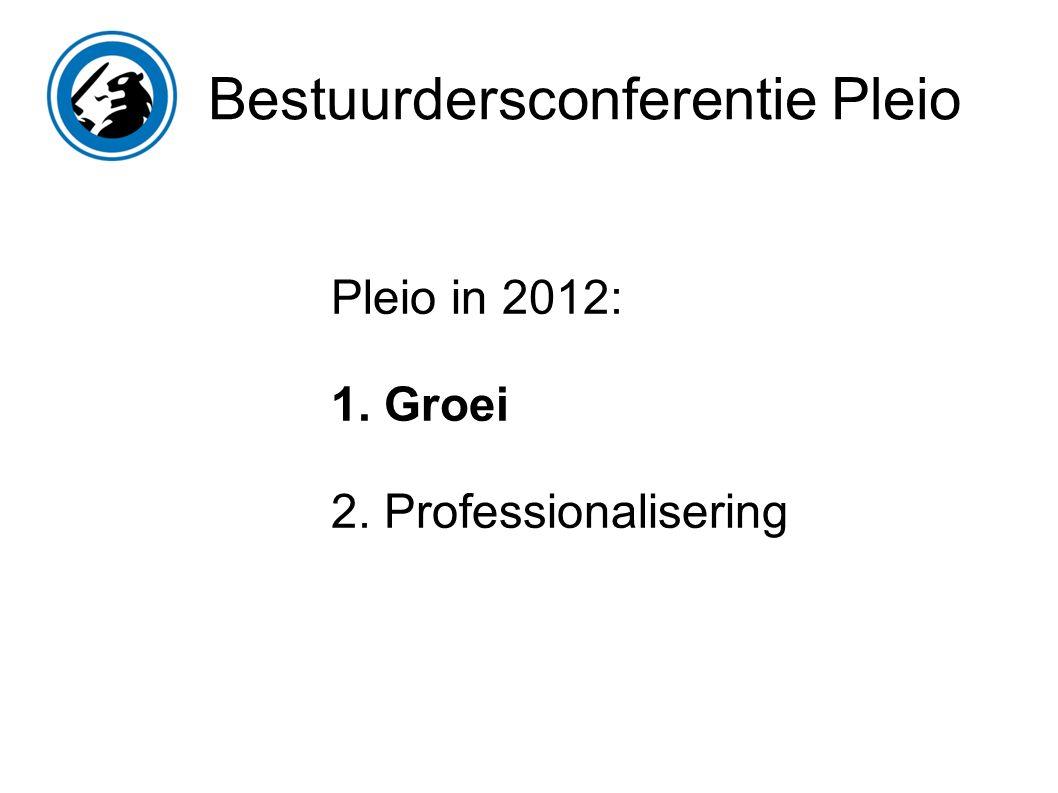 Bestuurdersconferentie Pleio Pleio in 2012: 1. Groei 2. Professionalisering