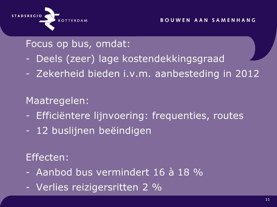 11 Focus op bus, omdat: -Deels (zeer) lage kostendekkingsgraad -Zekerheid bieden i.v.m.
