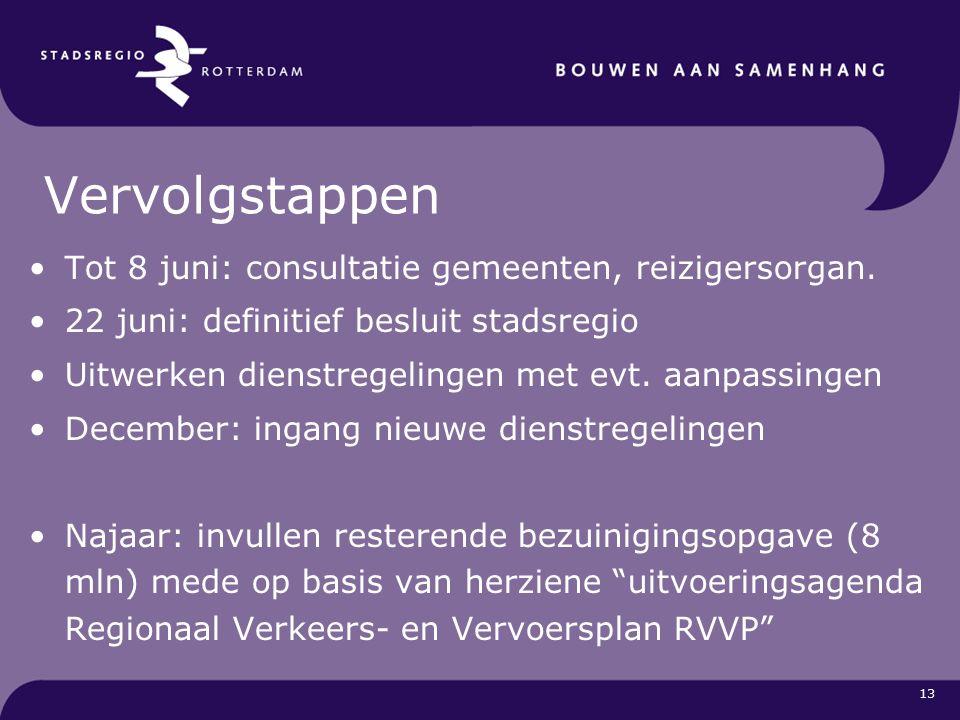 13 Vervolgstappen Tot 8 juni: consultatie gemeenten, reizigersorgan.