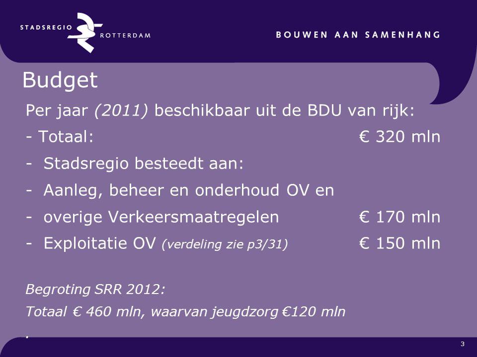 3 Budget Per jaar (2011) beschikbaar uit de BDU van rijk: - Totaal:€ 320 mln -Stadsregio besteedt aan: -Aanleg, beheer en onderhoud OV en -overige Verkeersmaatregelen € 170 mln -Exploitatie OV (verdeling zie p3/31) € 150 mln Begroting SRR 2012: Totaal € 460 mln, waarvan jeugdzorg €120 mln.