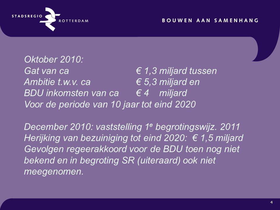 4 Oktober 2010: Gat van ca € 1,3 miljard tussen Ambitie t.w.v.