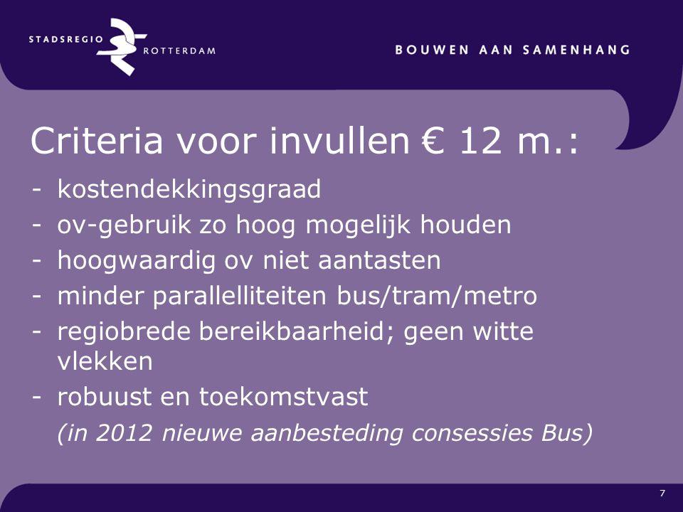 7 Criteria voor invullen € 12 m.: -kostendekkingsgraad -ov-gebruik zo hoog mogelijk houden -hoogwaardig ov niet aantasten -minder parallelliteiten bus/tram/metro -regiobrede bereikbaarheid; geen witte vlekken -robuust en toekomstvast (in 2012 nieuwe aanbesteding consessies Bus)