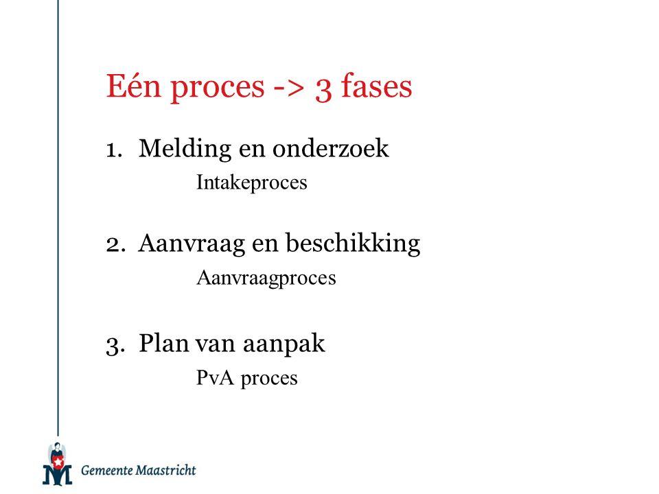 Eén proces -> 3 fases 1.Melding en onderzoek Intakeproces 2.Aanvraag en beschikking Aanvraagproces 3.Plan van aanpak PvA proces