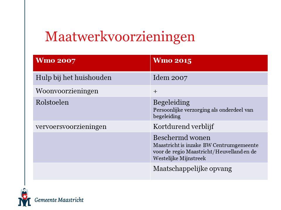 Maatwerkvoorzieningen Wmo 2007Wmo 2015 Hulp bij het huishoudenIdem 2007 Woonvoorzieningen+ RolstoelenBegeleiding Persoonlijke verzorging als onderdeel van begeleiding vervoersvoorzieningenKortdurend verblijf Beschermd wonen Maastricht is inzake BW Centrumgemeente voor de regio Maastricht/Heuvelland en de Westelijke Mijnstreek Maatschappelijke opvang