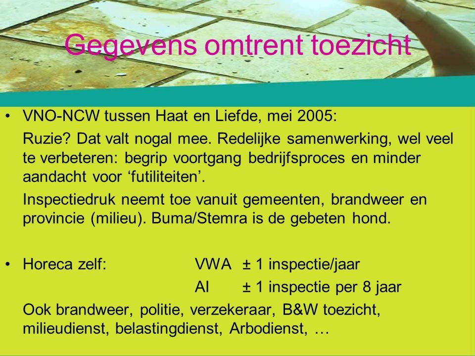 Gegevens omtrent toezicht VNO-NCW tussen Haat en Liefde, mei 2005: Ruzie.