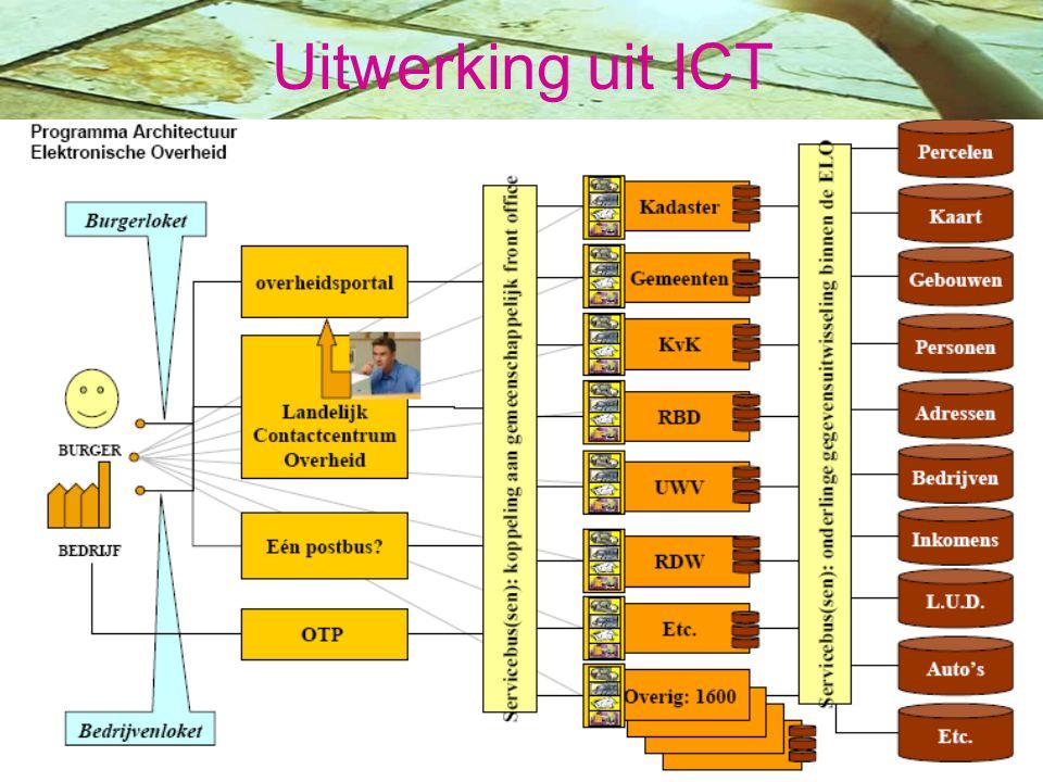 Uitwerking uit ICT