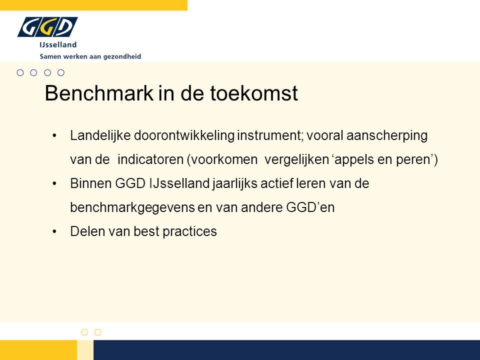 Landelijke doorontwikkeling instrument; vooral aanscherping van de indicatoren (voorkomen vergelijken 'appels en peren') Binnen GGD IJsselland jaarlijks actief leren van de benchmarkgegevens en van andere GGD'en Delen van best practices Benchmark in de toekomst