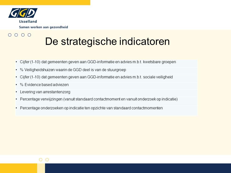 De strategische indicatoren Cijfer (1-10) dat gemeenten geven aan GGD-informatie en advies m.b.t.