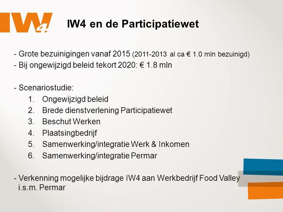 IW4 en de Participatiewet - Grote bezuinigingen vanaf 2015 (2011-2013 al ca € 1.0 mln bezuinigd) - Bij ongewijzigd beleid tekort 2020: € 1.8 mln - Scenariostudie: 1.Ongewijzigd beleid 2.Brede dienstverlening Participatiewet 3.Beschut Werken 4.Plaatsingbedrijf 5.Samenwerking/integratie Werk & Inkomen 6.Samenwerking/integratie Permar - Verkenning mogelijke bijdrage IW4 aan Werkbedrijf Food Valley i.s.m.