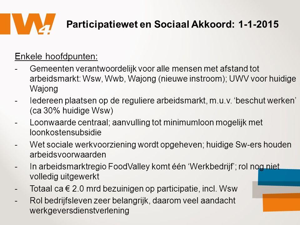 Participatiewet en Sociaal Akkoord: 1-1-2015 Enkele hoofdpunten: -Gemeenten verantwoordelijk voor alle mensen met afstand tot arbeidsmarkt: Wsw, Wwb, Wajong (nieuwe instroom); UWV voor huidige Wajong -Iedereen plaatsen op de reguliere arbeidsmarkt, m.u.v.