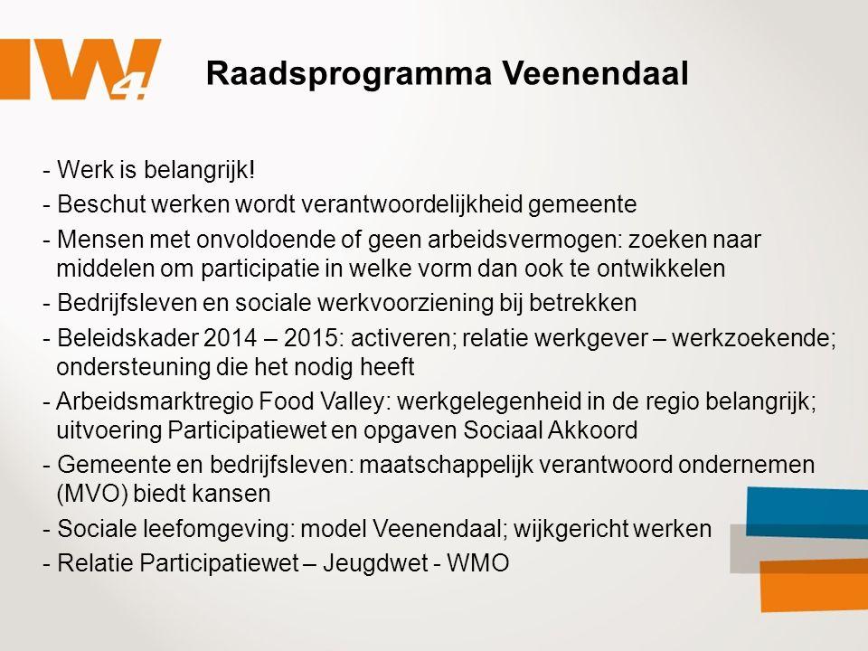 Raadsprogramma Veenendaal - Werk is belangrijk! - Beschut werken wordt verantwoordelijkheid gemeente - Mensen met onvoldoende of geen arbeidsvermogen: