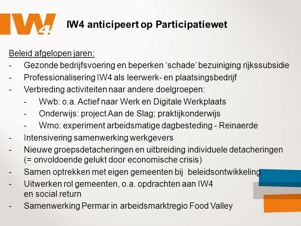 IW4 anticipeert op Participatiewet Beleid afgelopen jaren: -Gezonde bedrijfsvoering en beperken 'schade' bezuiniging rijkssubsidie -Professionalisering IW4 als leerwerk- en plaatsingsbedrijf -Verbreding activiteiten naar andere doelgroepen: -Wwb: o.a.