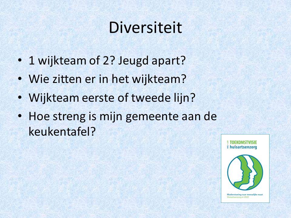 Diversiteit 1 wijkteam of 2. Jeugd apart. Wie zitten er in het wijkteam.
