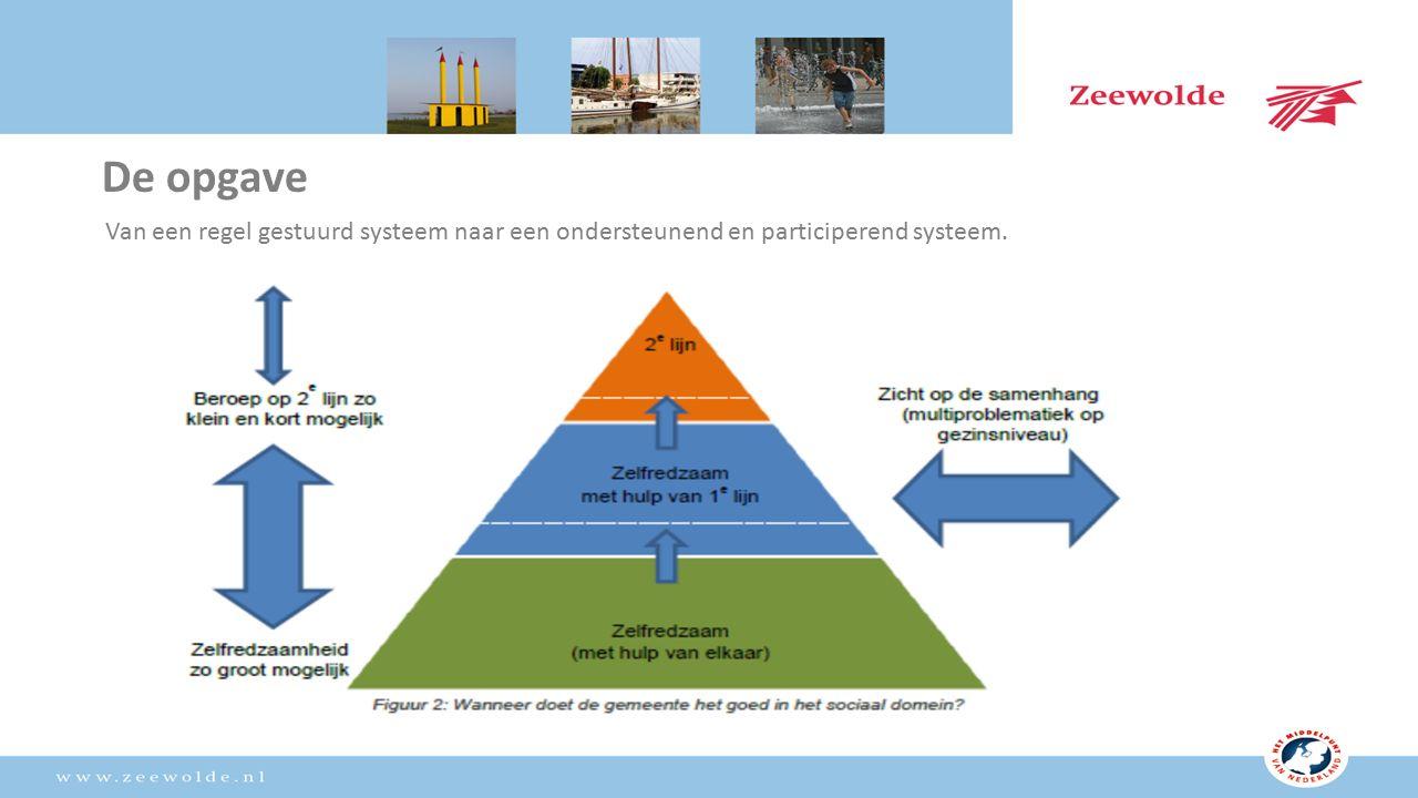 De opgave Van een regel gestuurd systeem naar een ondersteunend en participerend systeem.