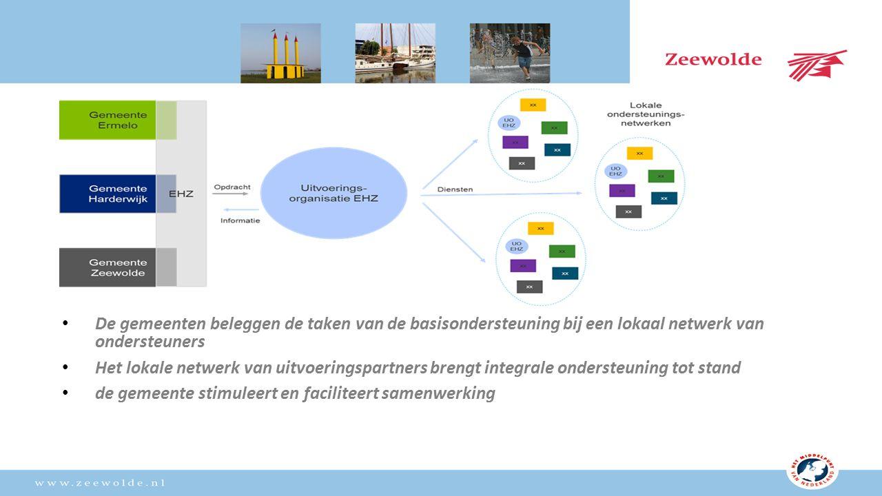 De gemeenten beleggen de taken van de basisondersteuning bij een lokaal netwerk van ondersteuners Het lokale netwerk van uitvoeringspartners brengt integrale ondersteuning tot stand de gemeente stimuleert en faciliteert samenwerking