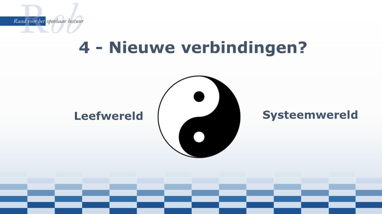 4 - Nieuwe verbindingen? Leefwereld Systeemwereld