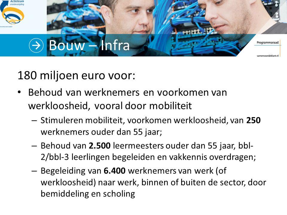Bouw – Infra 180 miljoen euro voor: Behoud van werknemers en voorkomen van werkloosheid, vooral door mobiliteit – Stimuleren mobiliteit, voorkomen werkloosheid, van 250 werknemers ouder dan 55 jaar; – Behoud van 2.500 leermeesters ouder dan 55 jaar, bbl- 2/bbl-3 leerlingen begeleiden en vakkennis overdragen; – Begeleiding van 6.400 werknemers van werk (of werkloosheid) naar werk, binnen of buiten de sector, door bemiddeling en scholing