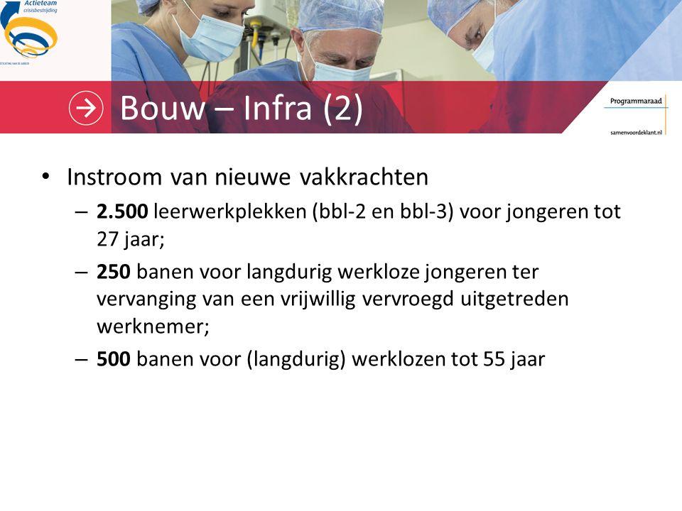 Bouw – Infra (2) Instroom van nieuwe vakkrachten – 2.500 leerwerkplekken (bbl-2 en bbl-3) voor jongeren tot 27 jaar; – 250 banen voor langdurig werklo