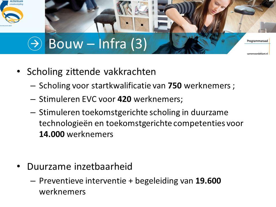 Bouw – Infra (3) Scholing zittende vakkrachten – Scholing voor startkwalificatie van 750 werknemers ; – Stimuleren EVC voor 420 werknemers; – Stimuleren toekomstgerichte scholing in duurzame technologieën en toekomstgerichte competenties voor 14.000 werknemers Duurzame inzetbaarheid – Preventieve interventie + begeleiding van 19.600 werknemers