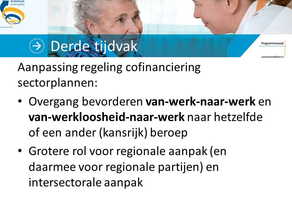 Derde tijdvak Aanpassing regeling cofinanciering sectorplannen: Overgang bevorderen van-werk-naar-werk en van-werkloosheid-naar-werk naar hetzelfde of een ander (kansrijk) beroep Grotere rol voor regionale aanpak (en daarmee voor regionale partijen) en intersectorale aanpak