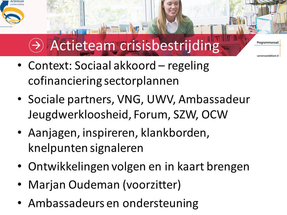 Actieteam crisisbestrijding Context: Sociaal akkoord – regeling cofinanciering sectorplannen Sociale partners, VNG, UWV, Ambassadeur Jeugdwerkloosheid