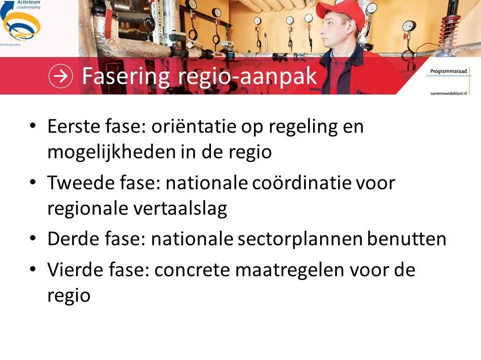Fasering regio-aanpak Eerste fase: oriëntatie op regeling en mogelijkheden in de regio Tweede fase: nationale coördinatie voor regionale vertaalslag Derde fase: nationale sectorplannen benutten Vierde fase: concrete maatregelen voor de regio