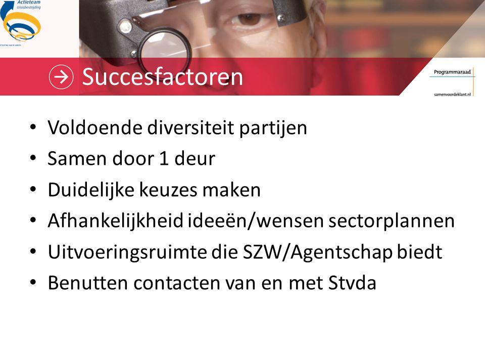 Succesfactoren Voldoende diversiteit partijen Samen door 1 deur Duidelijke keuzes maken Afhankelijkheid ideeën/wensen sectorplannen Uitvoeringsruimte die SZW/Agentschap biedt Benutten contacten van en met Stvda
