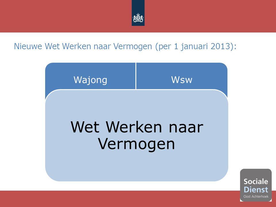 Nieuwe Wet Werken naar Vermogen (per 1 januari 2013): 4 Wajong Wsw Wet Werken naar Vermogen