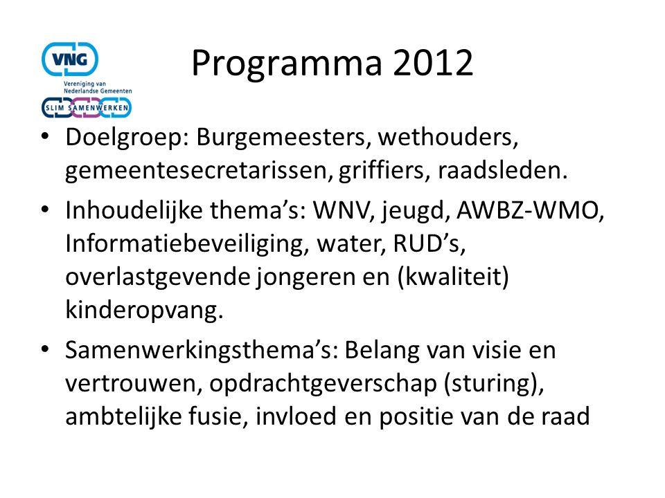 Programma 2012 Doelgroep: Burgemeesters, wethouders, gemeentesecretarissen, griffiers, raadsleden.