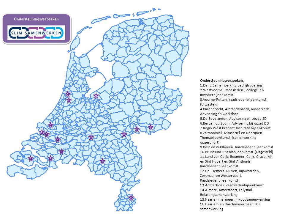 Ondersteuningsverzoeken: 1.Delft.Samenwerking bedrijfsvoering 2.Westvoorne.