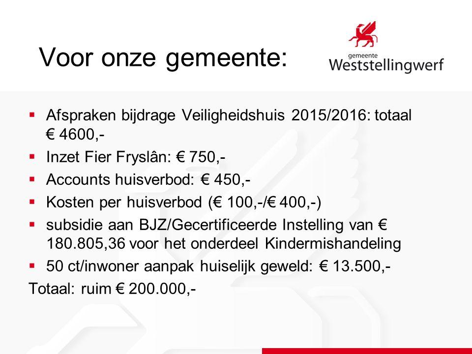 Voor onze gemeente:  Afspraken bijdrage Veiligheidshuis 2015/2016: totaal € 4600,-  Inzet Fier Fryslân: € 750,-  Accounts huisverbod: € 450,-  Kosten per huisverbod (€ 100,-/€ 400,-)  subsidie aan BJZ/Gecertificeerde Instelling van € 180.805,36 voor het onderdeel Kindermishandeling  50 ct/inwoner aanpak huiselijk geweld: € 13.500,- Totaal: ruim € 200.000,-