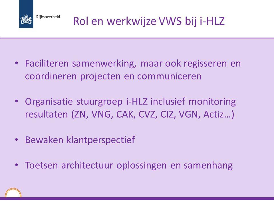 Faciliteren samenwerking, maar ook regisseren en coördineren projecten en communiceren Organisatie stuurgroep i-HLZ inclusief monitoring resultaten (ZN, VNG, CAK, CVZ, CIZ, VGN, Actiz…) Bewaken klantperspectief Toetsen architectuur oplossingen en samenhang Rol en werkwijze VWS bij i-HLZ
