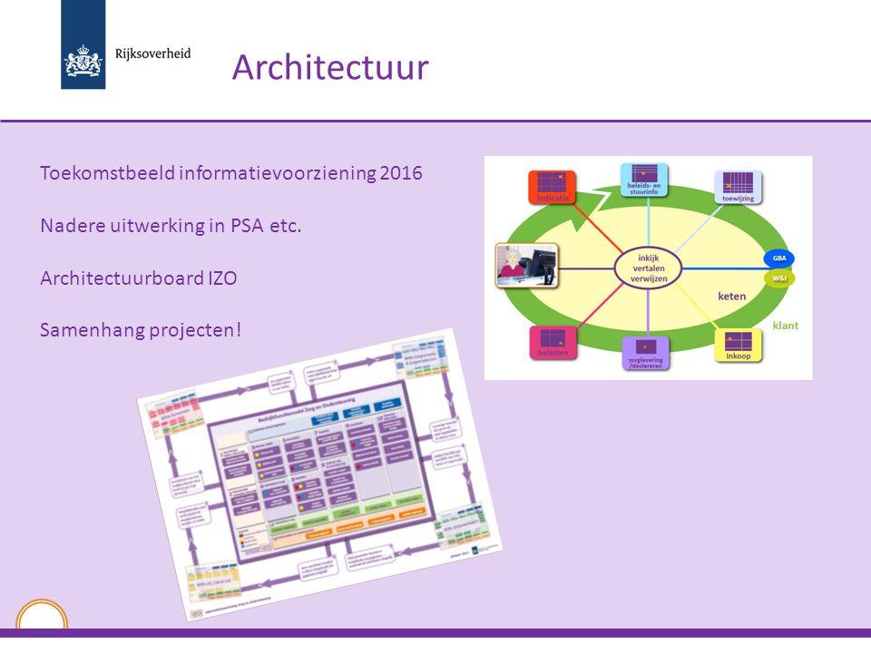 Architectuur Toekomstbeeld informatievoorziening 2016 Nadere uitwerking in PSA etc.