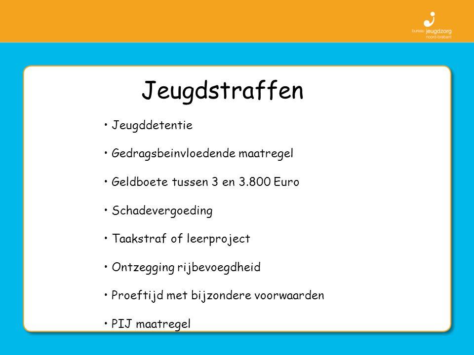 Jeugddetentie Gedragsbeinvloedende maatregel Geldboete tussen 3 en 3.800 Euro Schadevergoeding Taakstraf of leerproject Ontzegging rijbevoegdheid Proe