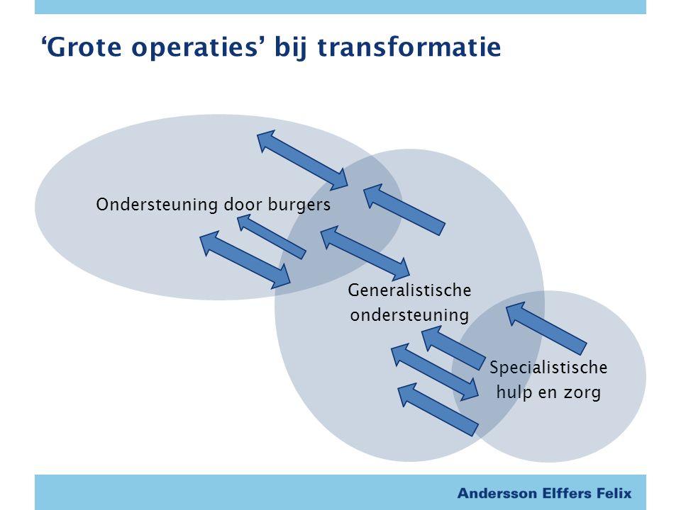 'Grote operaties' bij transformatie Specialistische hulp en zorg Generalistische ondersteuning Ondersteuning door burgers