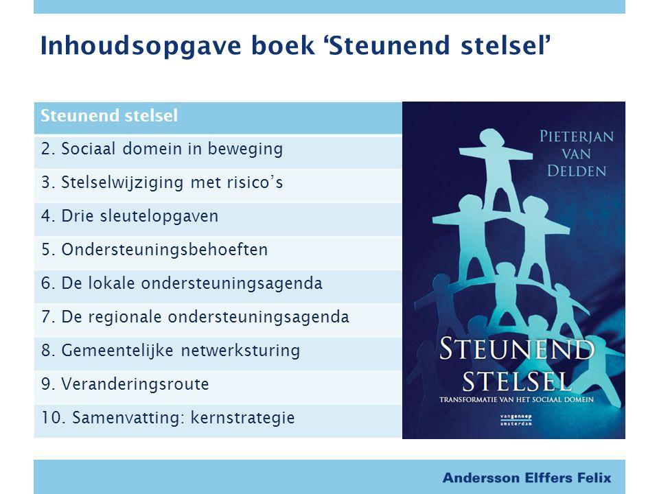 Inhoudsopgave boek 'Steunend stelsel' Steunend stelsel 2.