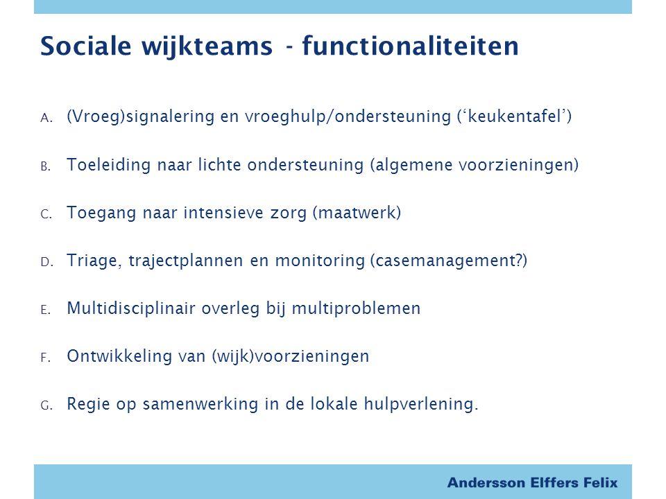 Sociale wijkteams - functionaliteiten A.