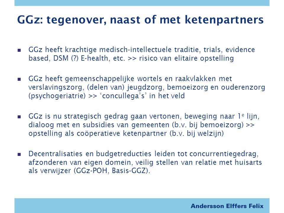 GGz: tegenover, naast of met ketenpartners GGz heeft krachtige medisch-intellectuele traditie, trials, evidence based, DSM ( ) E-health, etc.