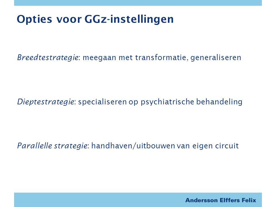 Opties voor GGz-instellingen Breedtestrategie: meegaan met transformatie, generaliseren Dieptestrategie: specialiseren op psychiatrische behandeling Parallelle strategie: handhaven/uitbouwen van eigen circuit