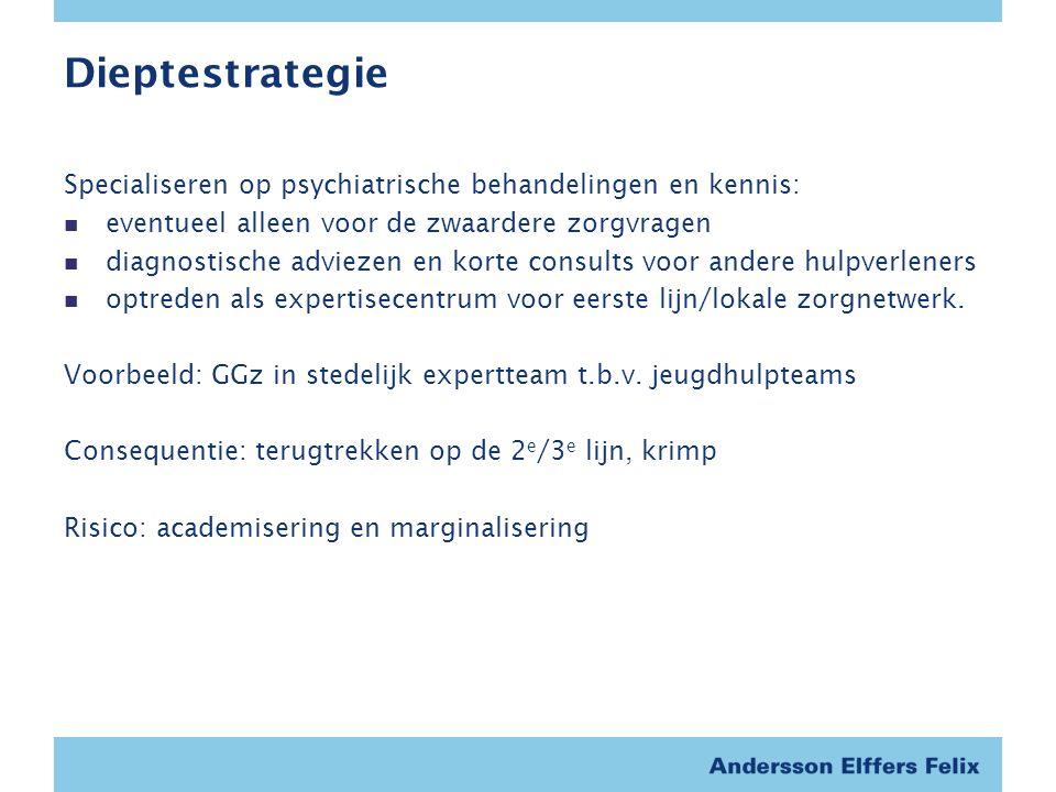 Dieptestrategie Specialiseren op psychiatrische behandelingen en kennis: eventueel alleen voor de zwaardere zorgvragen diagnostische adviezen en korte consults voor andere hulpverleners optreden als expertisecentrum voor eerste lijn/lokale zorgnetwerk.