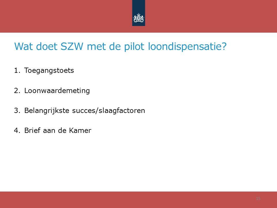 Wat doet SZW met de pilot loondispensatie? 1.Toegangstoets 2.Loonwaardemeting 3.Belangrijkste succes/slaagfactoren 4.Brief aan de Kamer 15