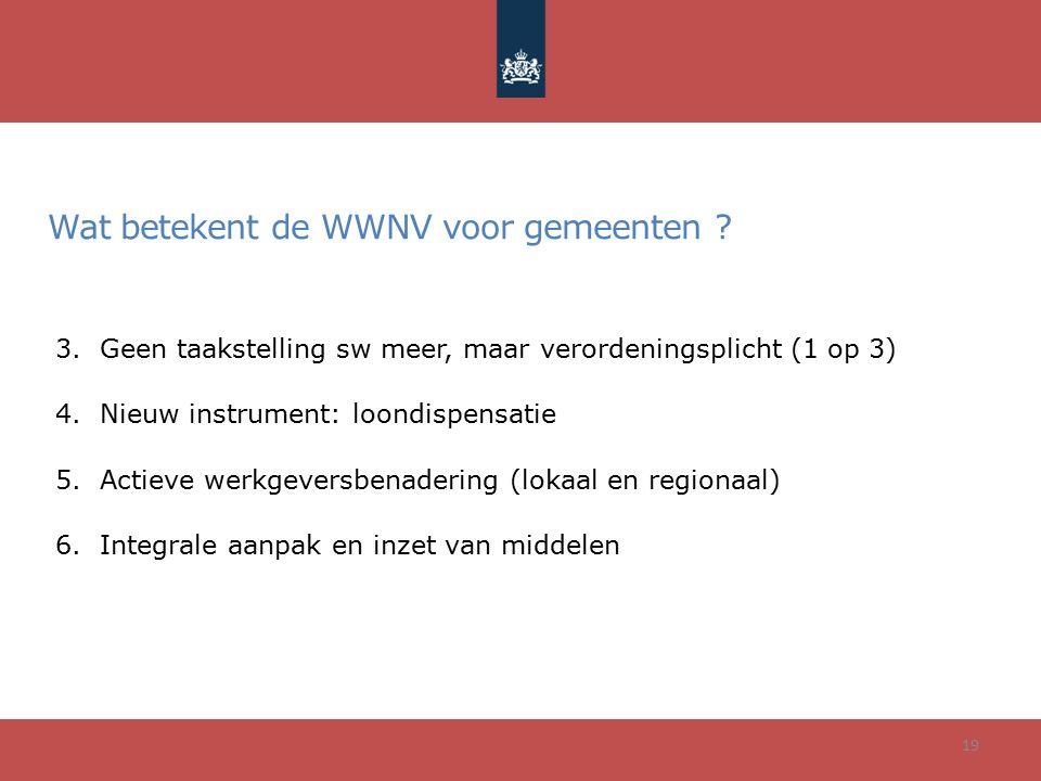 Wat betekent de WWNV voor gemeenten ? 3. Geen taakstelling sw meer, maar verordeningsplicht (1 op 3) 4. Nieuw instrument: loondispensatie 5. Actieve w