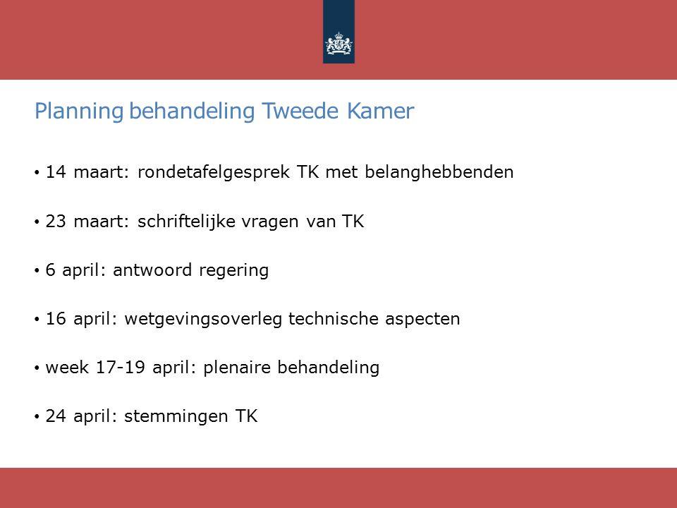 Planning behandeling Tweede Kamer 14 maart: rondetafelgesprek TK met belanghebbenden 23 maart: schriftelijke vragen van TK 6 april: antwoord regering