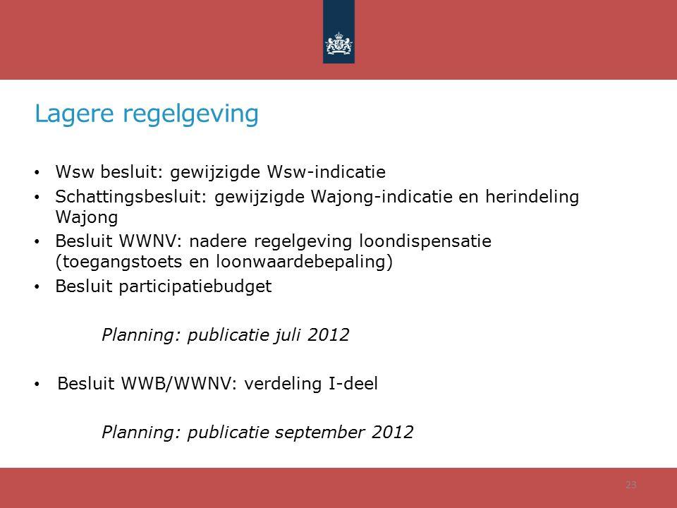 Lagere regelgeving Wsw besluit: gewijzigde Wsw-indicatie Schattingsbesluit: gewijzigde Wajong-indicatie en herindeling Wajong Besluit WWNV: nadere regelgeving loondispensatie (toegangstoets en loonwaardebepaling) Besluit participatiebudget Planning: publicatie juli 2012 Besluit WWB/WWNV: verdeling I-deel Planning: publicatie september 2012 23