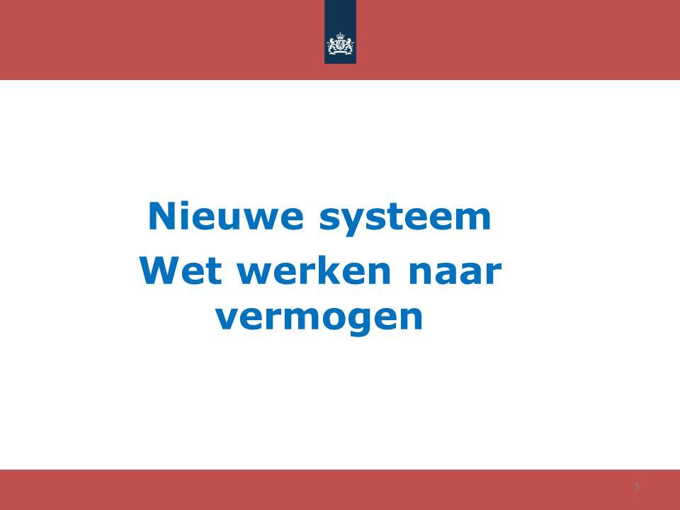 Nieuwe systeem Wet werken naar vermogen 3
