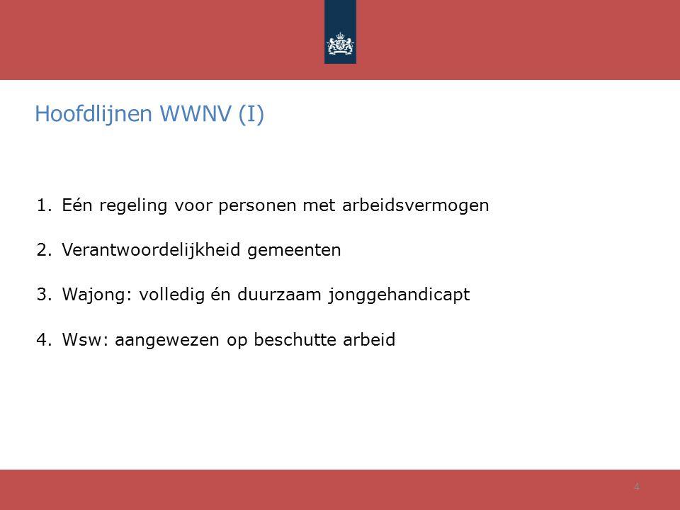 Hoofdlijnen WWNV (II) 5.Instrument loondispensatie 6.Eén gebundeld re-integratiebudget 7.Herstructureringsfaciliteit sw-sector (vanaf 2012) 8.(Regionale) werkgeversdienstverlening 5