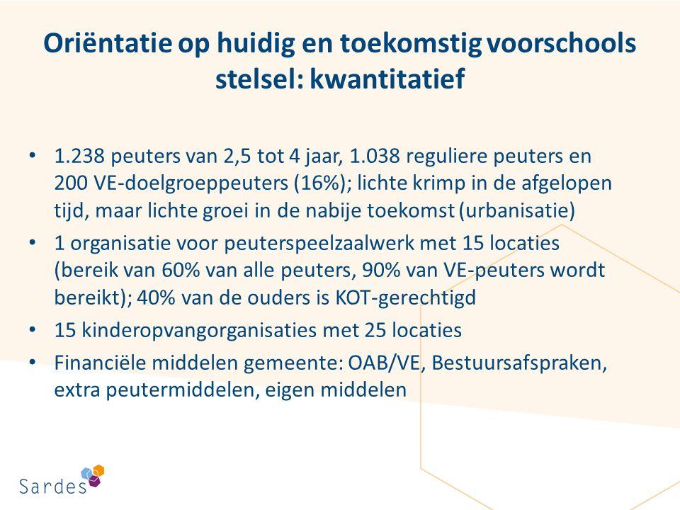 Oriëntatie op huidig en toekomstig voorschools stelsel: kwantitatief 1.238 peuters van 2,5 tot 4 jaar, 1.038 reguliere peuters en 200 VE-doelgroeppeuters (16%); lichte krimp in de afgelopen tijd, maar lichte groei in de nabije toekomst (urbanisatie) 1 organisatie voor peuterspeelzaalwerk met 15 locaties (bereik van 60% van alle peuters, 90% van VE-peuters wordt bereikt); 40% van de ouders is KOT-gerechtigd 15 kinderopvangorganisaties met 25 locaties Financiële middelen gemeente: OAB/VE, Bestuursafspraken, extra peutermiddelen, eigen middelen